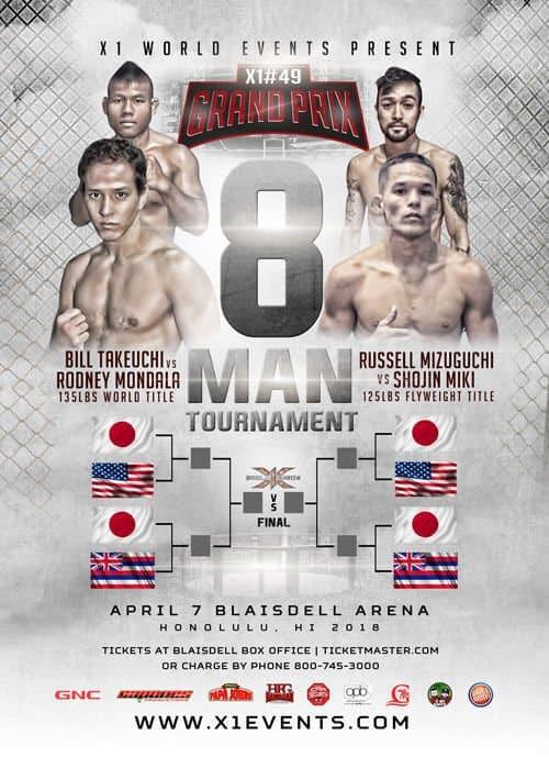 X1 Pro MMA Honolulu Hawaii Grand Prix April 7