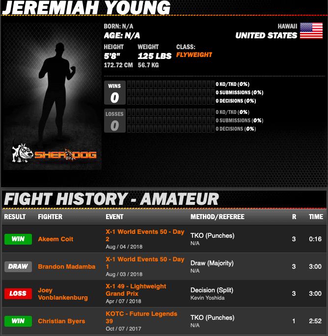 Jeremiah Young sherdog