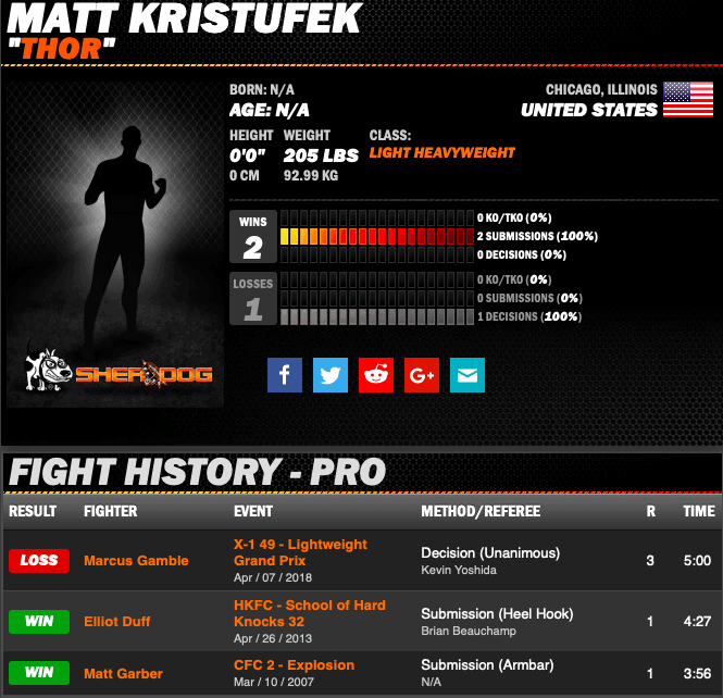 Matt Thor Kistufek sherdog