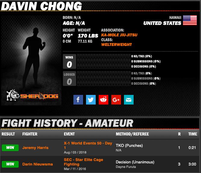 Davin Chong sherdog