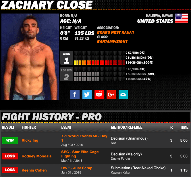 Zachary Close sherdog
