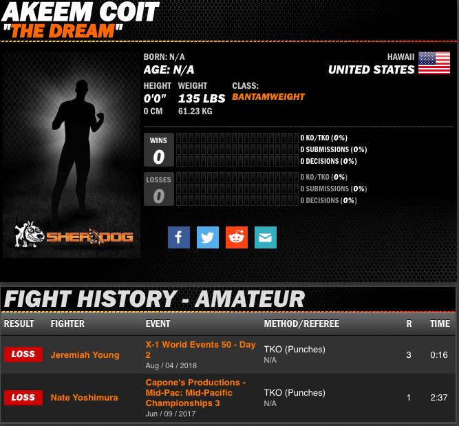 Akeem Coit Profile X1