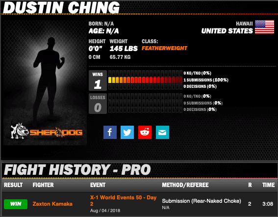 Dustin Ching