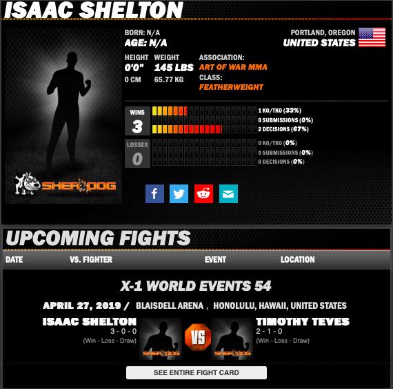 Isaac Shelton Profile