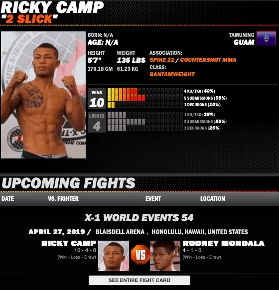 Ricky Camp Profile