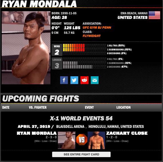 Ryan Mondala Profile