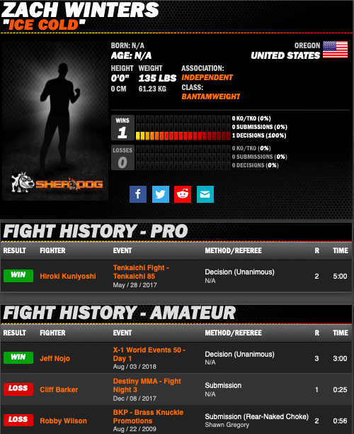 Zach Winters X1 Profile Sherdog