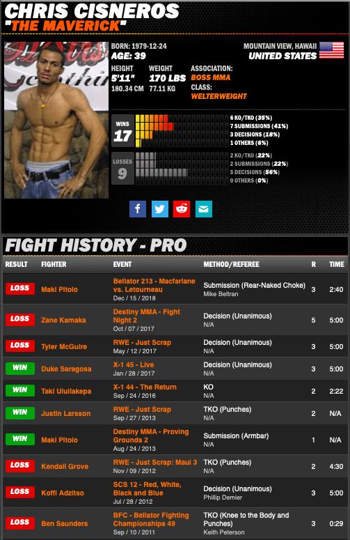 Chris Cisneros Fight History