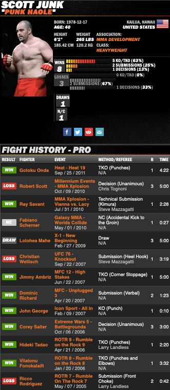 Scott Junk MMA Hawaii